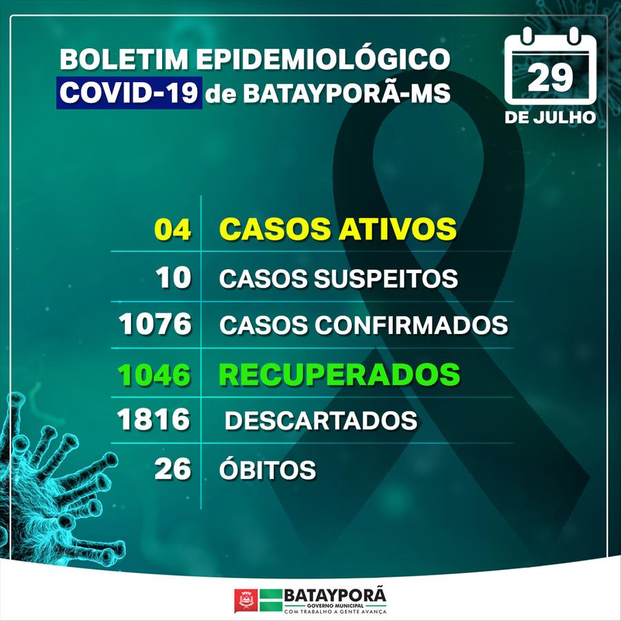 Center boletim bataypora luto 1